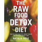 Does detox really work?