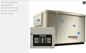 Does a Generac Home Backup Generator Work?
